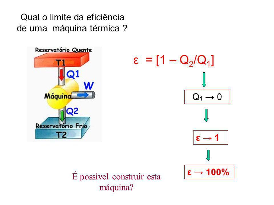 ε = [1 – Q2/Q1] Qual o limite da eficiência de uma máquina térmica
